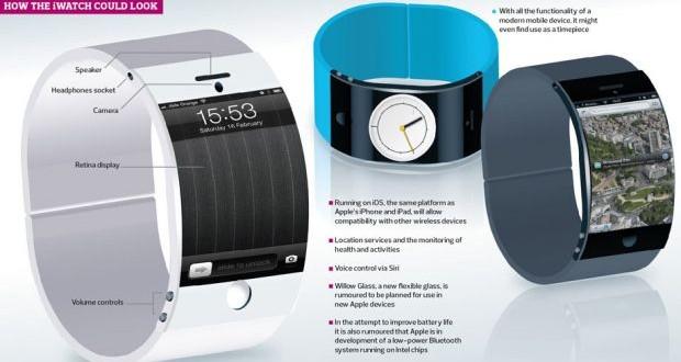Google lucreaza la un smartwatch, in concurenta cu rivali precum Samsung sau Apple